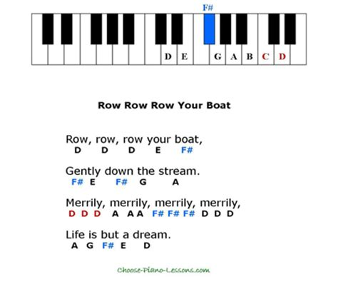 Row Row Row Your Boat Notes Piano by Simple Kids Songs For Beginner Piano Players