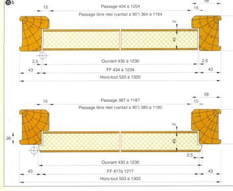 installation thermique dimension standard porte isoplane