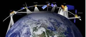 A-train Satellite Constellation | Science Mission Directorate