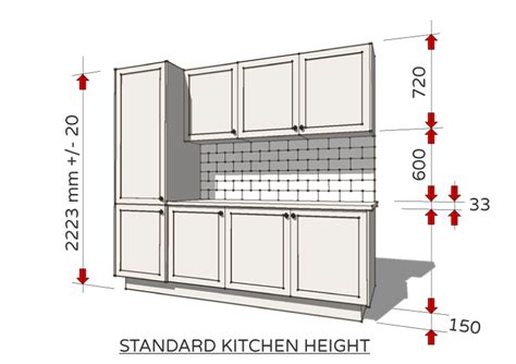 Standard Dimensions For Australian Kitchens Kitchen Cabinets Contemporary Style Rustic Colors Grand River Transit Kitchener Sinks Undermount Traditional Tables Neutral For Walls Canyon Wine Bar And Seasonal Cabinet Knobs Pulls