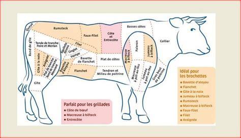 comment cuisiner la viande de boeuf boeuf bio du lagast