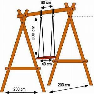 Kinderschaukel Holz Selber Bauen : eine schaukel selber bauen diy abc ~ Markanthonyermac.com Haus und Dekorationen