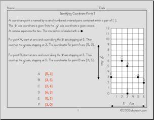 Worksheet Coordinate Points 1 Abcteach