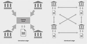 Central Banks Face Bitcoin Pressure | FINTECHNA