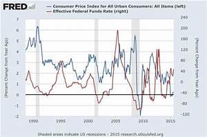 US Dollar Sanguine As Fed's Favorite Inflation Gauge ...