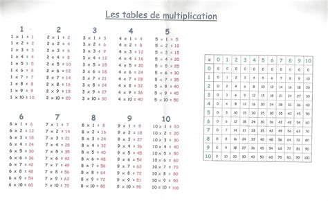 table de multiplication de 1 10 page 2 search results calendar 2015