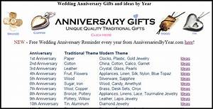 Anniversary Gifts by Year List for Modern and Traditional ...