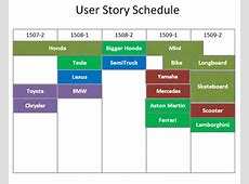 pm software How can I create a visual timeline of User