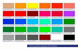 Ral Ncs Tabelle : bockgestell stahl 2 0 ~ Markanthonyermac.com Haus und Dekorationen