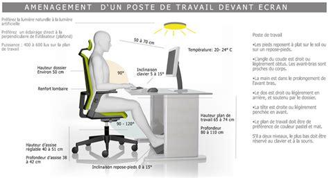les longues journ 233 es de boulot vous d 233 truisent ergonomie poste de travail