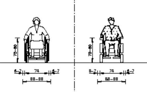 fauteuil roulant largeur