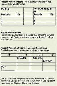 Solved: Present Value Concepts -- Fill In The Table With T ...