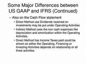 PPT - IFRS vs. US GAAP PowerPoint Presentation - ID:223806