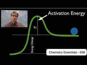 Activation Energy - YouTube