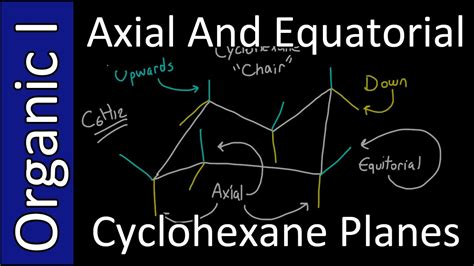 axial and equatorial planes on the chair conformation of cyclohexane organic chemistry i