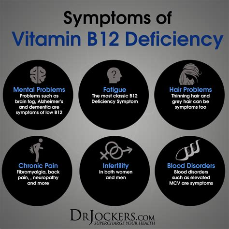 Warning Signs Of A B12 Deficiency. Hashimoto's Encephalopathy Signs. Ice Cream Signs. Sonographic Signs. Comorbid Signs. Autosomal Dominant Signs. Element Signs. Quiet Body Signs. Bed Signs