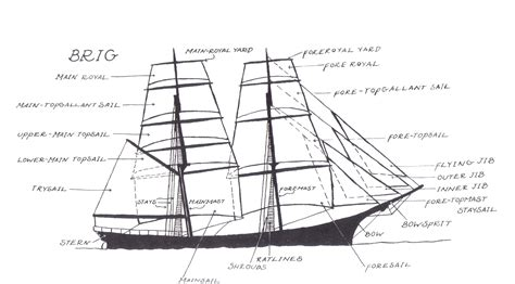 Ship Parts Names by Sailing The Net With Charlotte Doyle Home Page