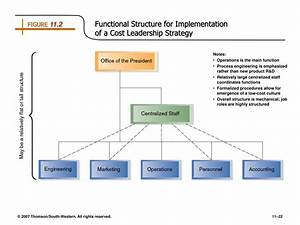 PPT - CHAPTER 11 Organizational Structure and Controls ...