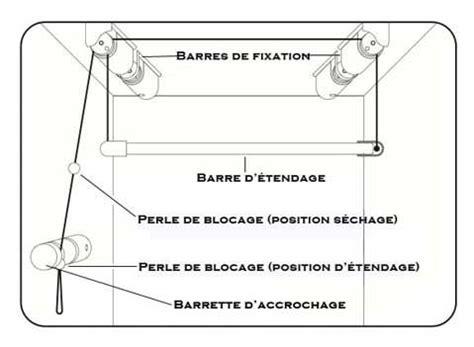1000 ideas about sechoir linge on s 233 choir 224 linge etendoir mural and clothes