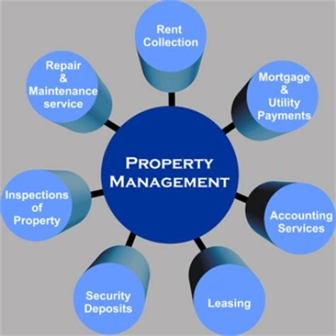 Property Maintenance Management Companyoffering Cost. Graduate Programs In Political Science. Medical Terminology Certification Exam. How Much Does Advertising Cost For A Small Business. Deviated Septum Surgery Before And After Photos. Free Pharmacy Tech Training Perky Tit Pics. Plastic Surgeons Overland Park Ks. Diamond Ring Insurance Quotes. Nicotine Addiction Treatment