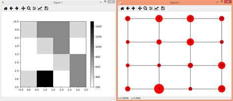 numpy tile 2d array 28 images scipy array tip sheet python broadcasting columns from a 2d