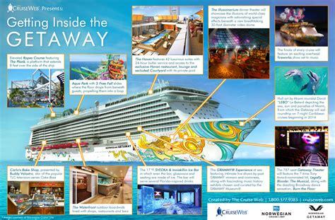 getaway cruise ship 2018 and 2019 ncl getaway
