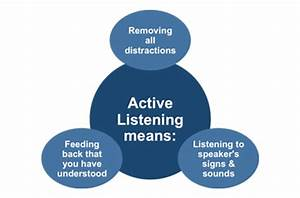 Active Listening Clipart 1