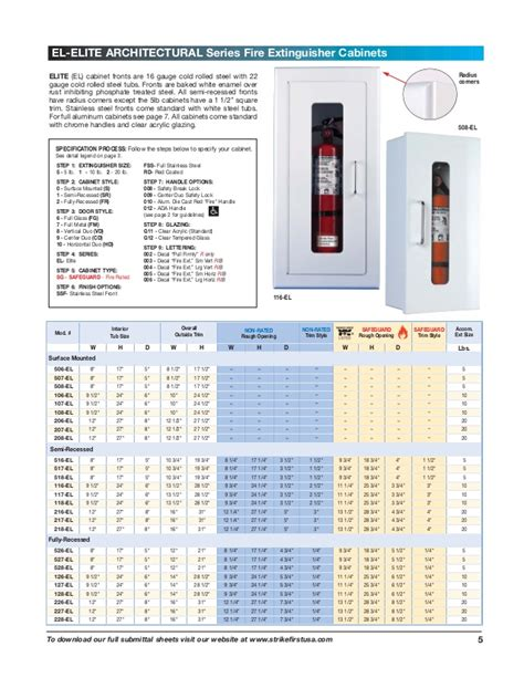 code height extinguisher cabinets bar cabinet