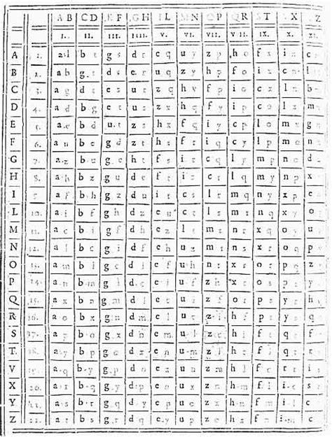 table de multiplication 224 imprimer jusqu a 15