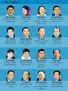 Leaked!! – The Ultra Rich And Powerful Chinese Who Stash ...