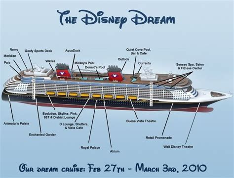 17 best images about disney cruise on disney cruise vacation and disney cruise ships