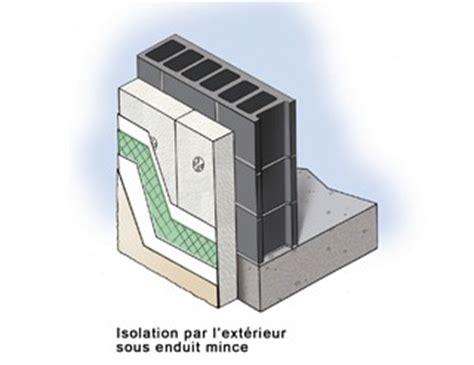 isolation thermique par l ext 233 rieur en r 233 novation solutions fa 231 ade