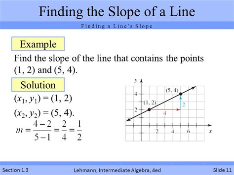 Slope Of A Line by Section 1 3 Slope Of A Line Ppt Video Online Download