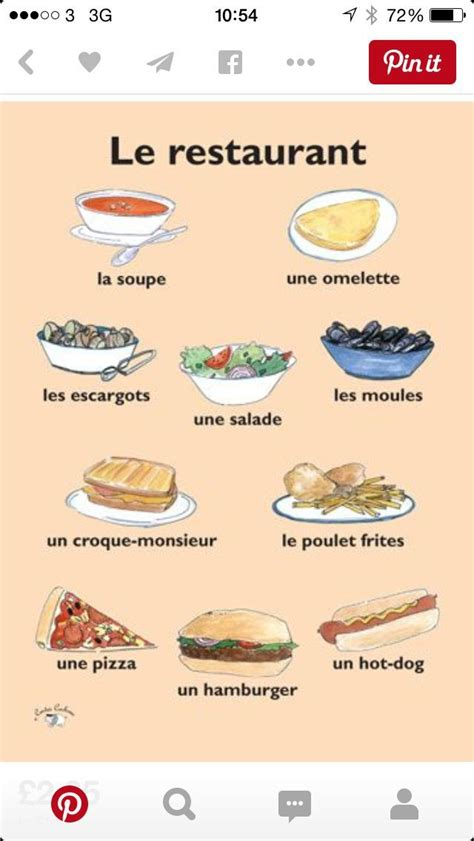 1000+ Images About French Food Vocabulary On Pinterest