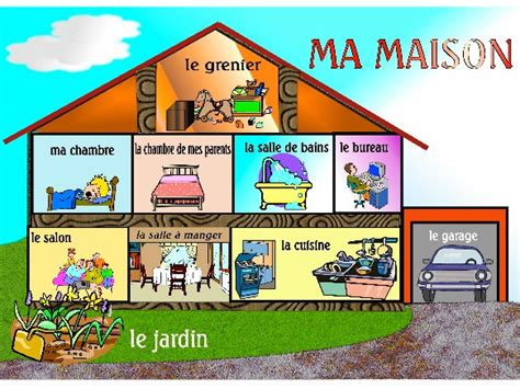 ma maison chez moi my house by skirky teaching resources tes
