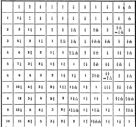 coloriage 224 imprimer chiffres et formes alphabet lettre a num 233 ro 66718