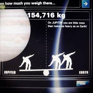 My Weight On Mars - Viki Secrets