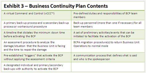 Business Continuity Planning Framework