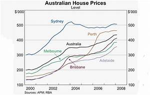 Interest rates & property: how they work