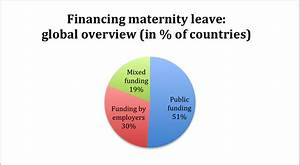 Maternity leave, paternity leave and parental leave ...