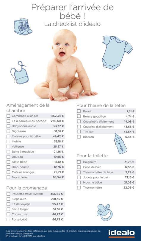 les 25 meilleures id 233 es concernant liste naissance sur liste naissance b 233 b 233 liste