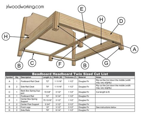 187 king size bed frame with headboard plans pdf