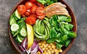 Warmhaltebox Für Essen : essen nach dem sport f r muskelaufbau und zum abnehmen ~ Markanthonyermac.com Haus und Dekorationen