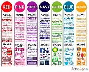 La couleur comme instrument de différenciation