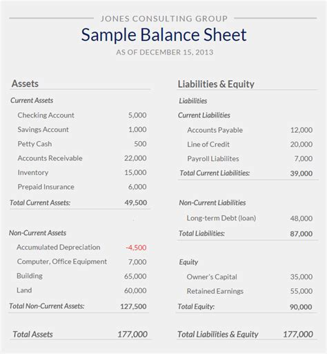 What Is A Balance Sheet?. Simple Monthly Budget Template Excel Template. Resume Format For Hr Fresher Template. Rare Business Cards Made. Paralegal Invoice Template 481578. Saas Business Plan Template. Resume Objectives For Servers Template. Sale By Owner Real Estate Template. Sample Of News Report Format For Kids