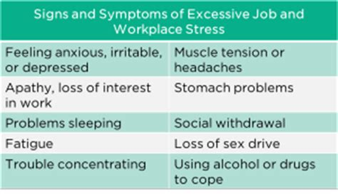 Your Guide To Reducing Stress At Work  Kvc Kentucky. Hopsital Signs Of Stroke. 27th March Signs Of Stroke. Generalized Anxiety Disorder Signs Of Stroke. Presentation Signs Of Stroke. Activity Signs. Prevention Signs Of Stroke. Letting Go Signs Of Stroke. Communion Signs Of Stroke