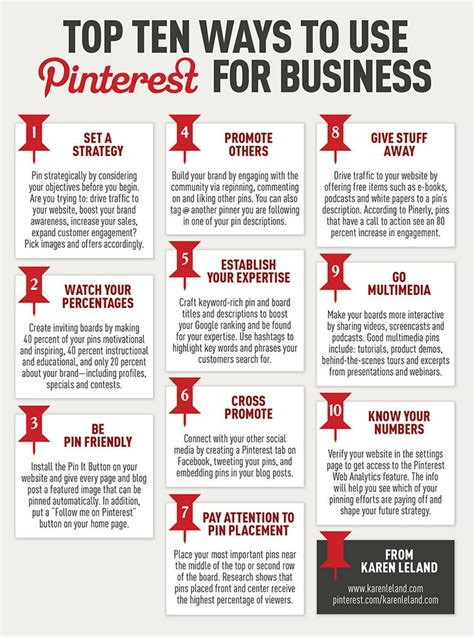 New To Pinterest? 10 Ways To Add It To Your Marketing Strategy (infographic