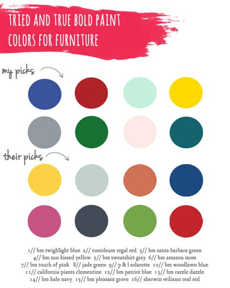 Natty By Design Bold Paint Colors For Furniture