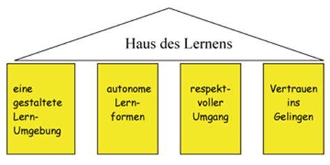 Haus Des Lernens  Pags Külsheim