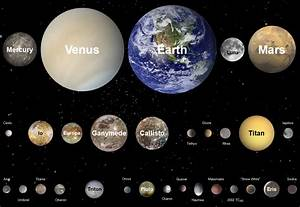 Solar System Planets: Photos and Wallpapers | Earth Blog